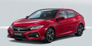 Honda Civic 2017 Çarpışma Testi